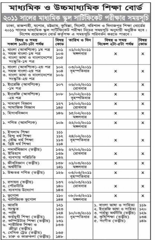 SSC Result 2011 Bangladesh From Ministry Of Education Government Boards Intermediate And Secondary HSC Exam Results Are Declared For