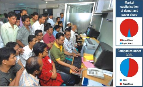 Forex trading bangla blog