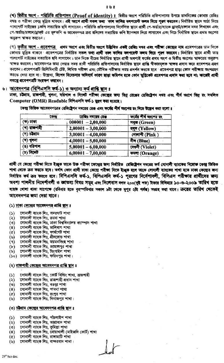 Result of all Bangladesh Exam