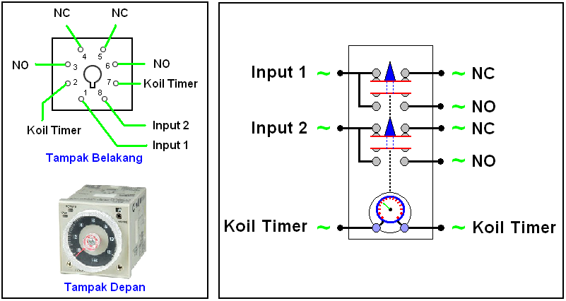 Klik 4 Pin Wiring Diagram from 4.bp.blogspot.com