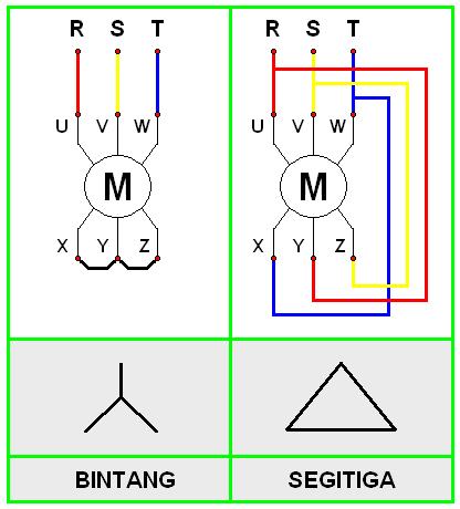 Wiring diagram star delta bintang segitiga swarovskicordoba Choice Image