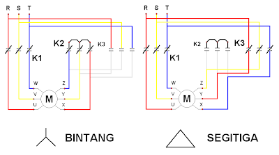 Wiring diagram star delta bintang segitiga gbr wiring rangkaian utama star delta asfbconference2016 Image collections