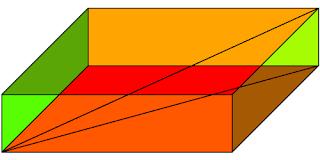 Diagonal de la caja