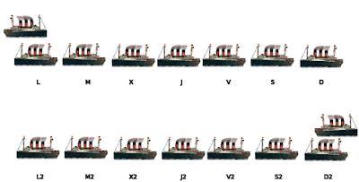Cadena de barcos