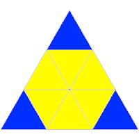 Triángulos externos