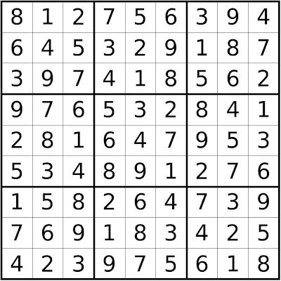 Solución del sudoku