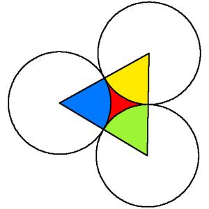 Tres círculos con radios