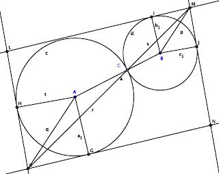 Paralelogramo con dos circunferencias