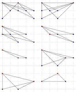 Todos los triángulos