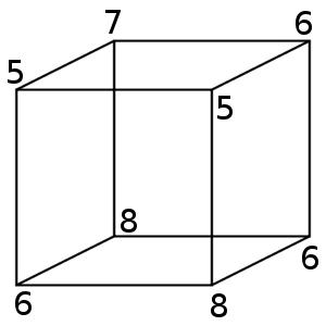 Vértices del cubo numerados