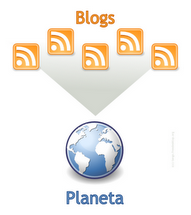 Planeta de blogs Leiras