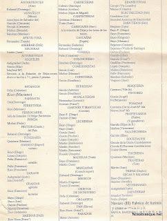 Candelario anuario de comercio de 1908 II
