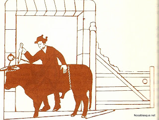 dibujo explicativo de como se mataban los bueyes en Candelario Salamanca