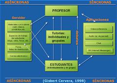 esquema de educacion