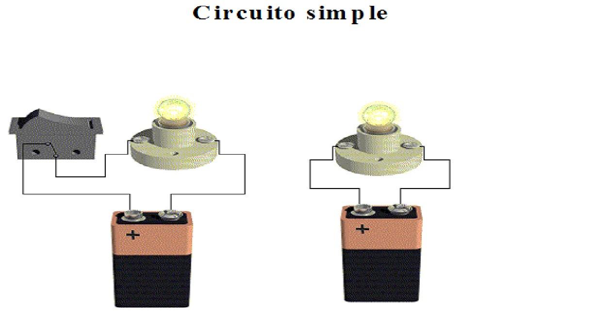 Circuito Simples : Semana de la ciencia circuito simple