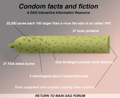 Condom rash latex allergy