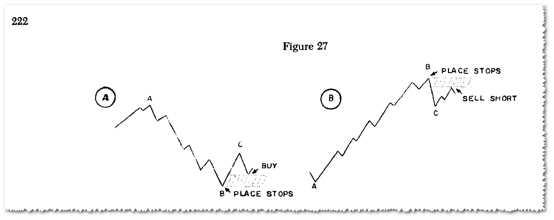 Forex position definition
