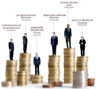 Мировые лидеры и их годовые доходы