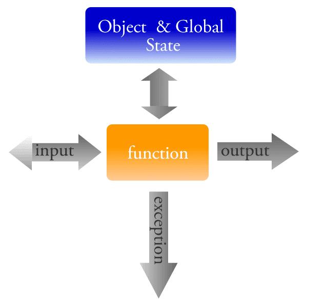 [unit-test-diagram-optimized.png]