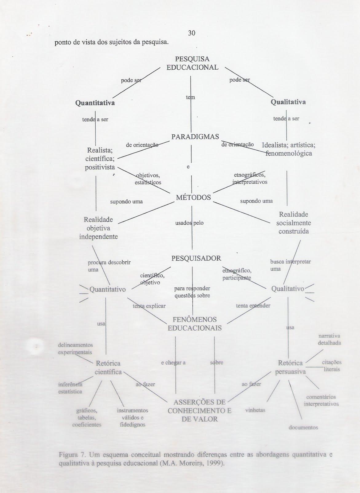 Pesquisa quantitativa pdf