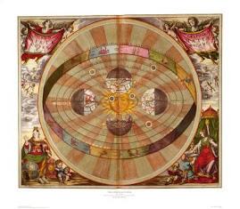 System Kopernika