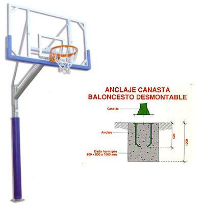 La importancia del baloncesto el baloncesto - Altura de un piso ...