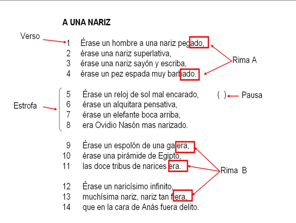 Ejemplo De Poema Con Versos
