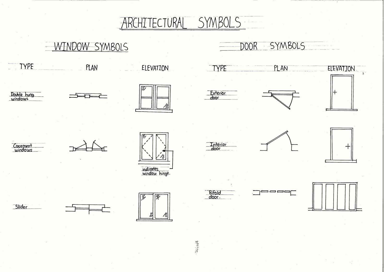 Elevation Plan Symbols : Electronic schematic symbols auto cad get free image