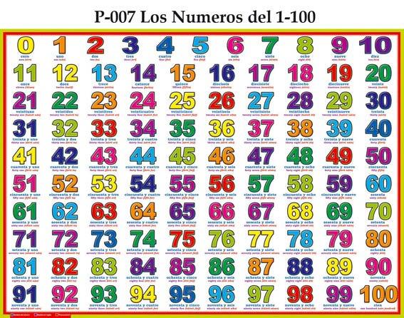 Nombre de los numeros del 0 al 100 - Imagui