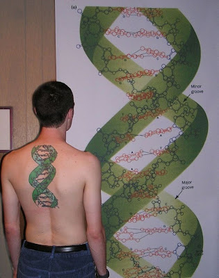 Scientific Tattoos Design