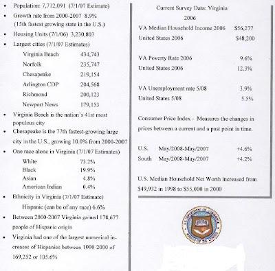 census community facts american factfinder autos post