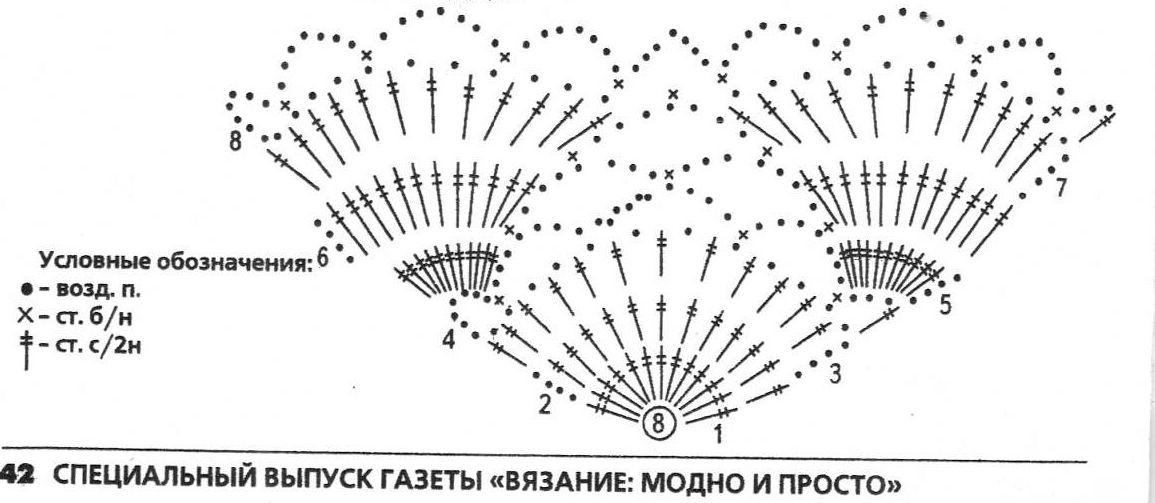 Схема вязания узор ракушки шали
