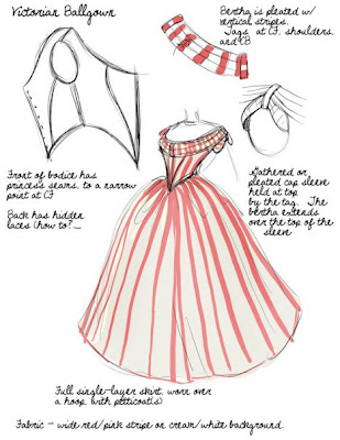 Design Fashion Sketches | Fashion Designer Sketches | Clothing