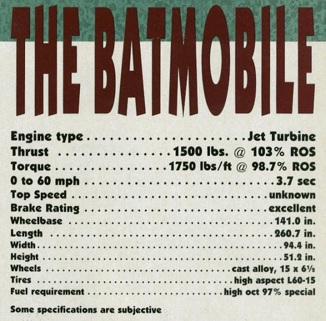 Anton Furst's Batmobile technical info
