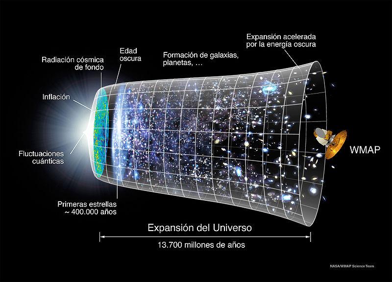origenes del universo