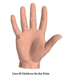 Line of Children - Reading Palmistry Hand