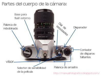 Cmara fotogrfica - Wikipedia, la enciclopedia libre 54