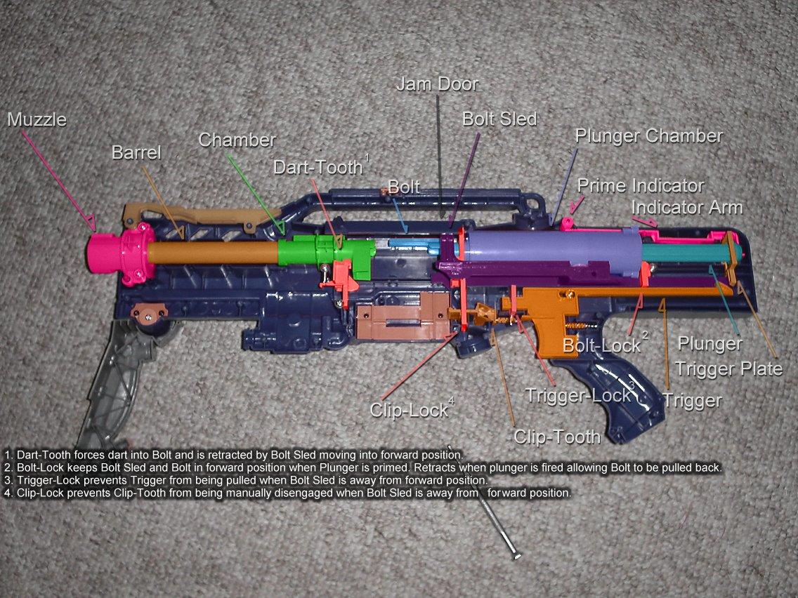http://4.bp.blogspot.com/_n1ONAzUPNQc/TNgaEZyORKI/AAAAAAAAAC4/XQUXaXmaw5E/s1600/longshot-internals.jpg
