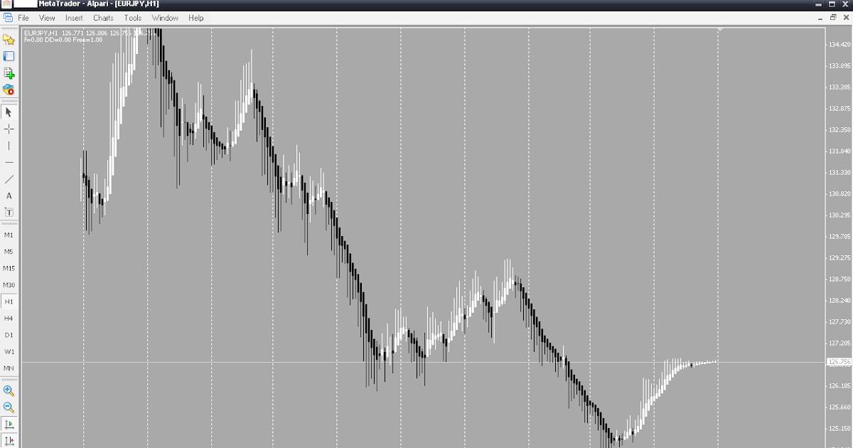 Non-displayed alternative trading system
