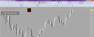 Close All Expert for Metatrader 5
