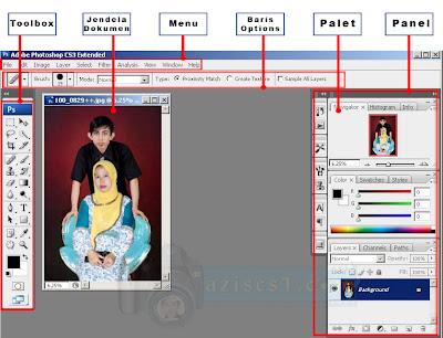 fungsi tool lengkap pada photoshop CS5