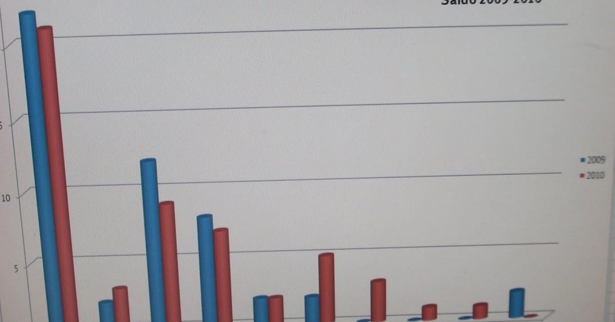 sinnlose statistiken