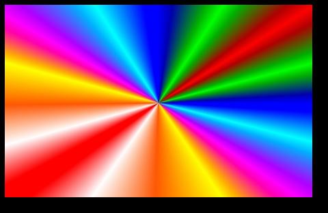 Esperienze con il colore dai 0 ai 3 anni il significato - Immagini di tacchini a colori ...