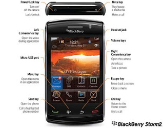 Blackberry 9650 storm 2 odin