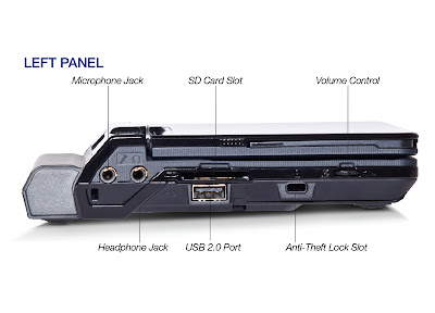 Fujitsu LifeBook u820_left panel connectivity options