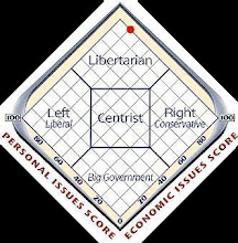 The Political Triangle