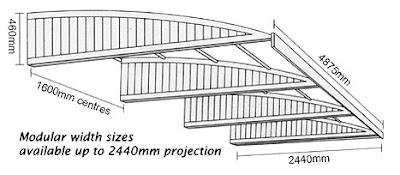 Dibujo esquemático del techo