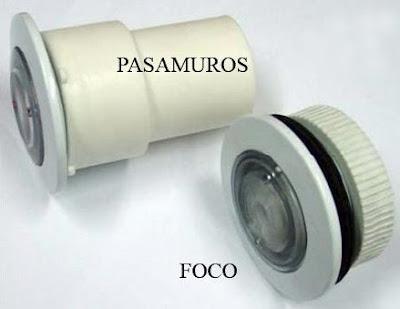 Focos para fibra óptica