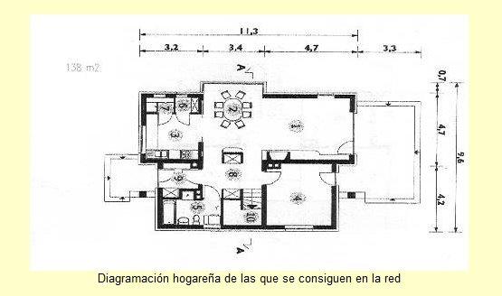 Arquitectura de casas para buscar planos de casas gratis for Planos arquitectonicos de casas