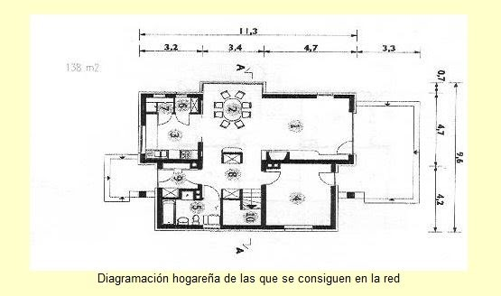 Arquitectura de casas para buscar planos de casas gratis for Planos arquitectonicos vivienda